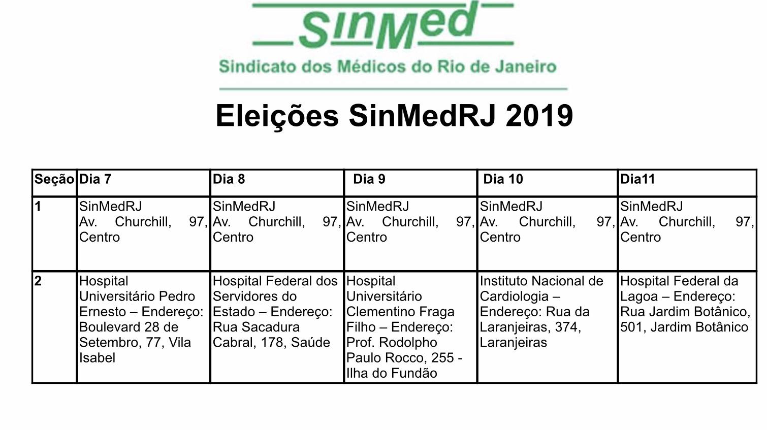 Eleições no SinMed-RJ/2019, de 07 a 11/10/2019, das 8:00 às 17:00